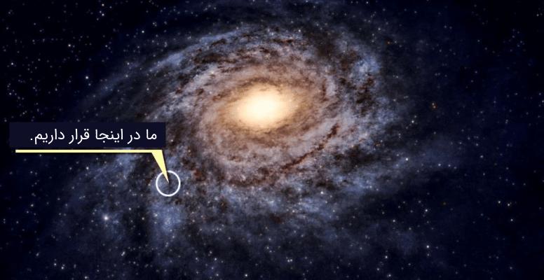 زمین در کهکشان